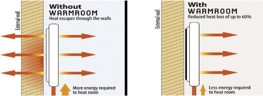 radiateur isolation feuille magn tique 500mm x 195mm pack de 6 accessoires magn tiques. Black Bedroom Furniture Sets. Home Design Ideas